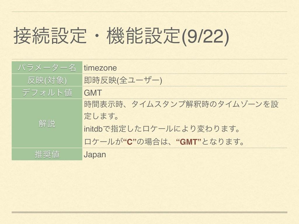ଓઃఆɾػઃఆ(9/22) ύϥϝʔλʔ໊ timezone ө(ର) ଈө(શϢ...