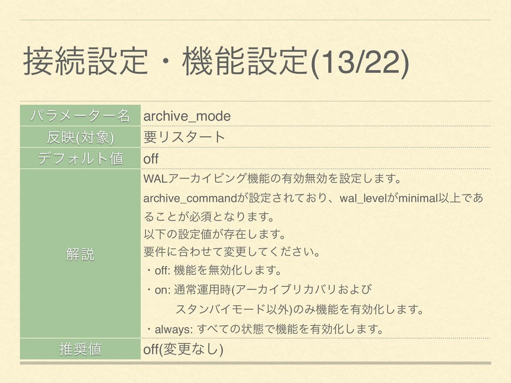 ଓઃఆɾػઃఆ(13/22) ύϥϝʔλʔ໊ archive_mode ө(ର) ཁϦ...