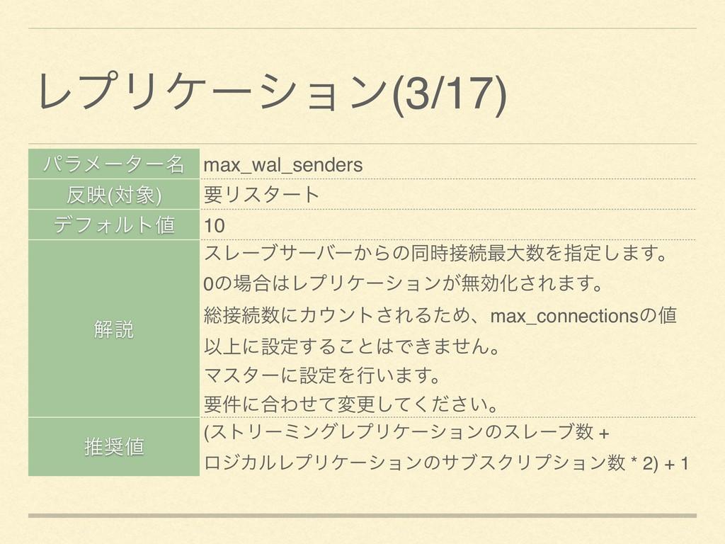 ύϥϝʔλʔ໊ max_wal_senders ө(ର) ཁϦελʔτ σϑΥϧτ 10...