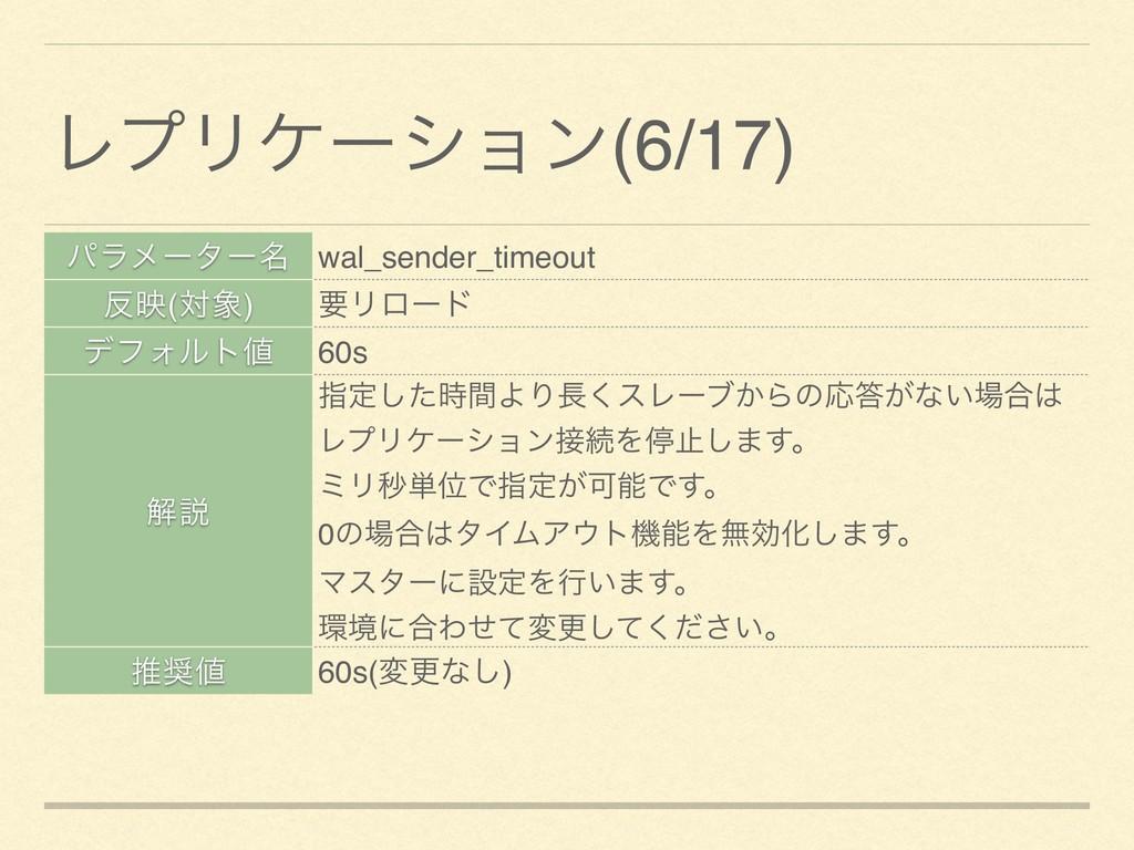 ύϥϝʔλʔ໊ wal_sender_timeout ө(ର) ཁϦϩʔυ σϑΥϧτ ...