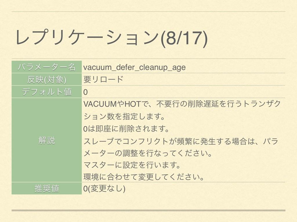 ύϥϝʔλʔ໊ vacuum_defer_cleanup_age ө(ର) ཁϦϩʔυ σ...