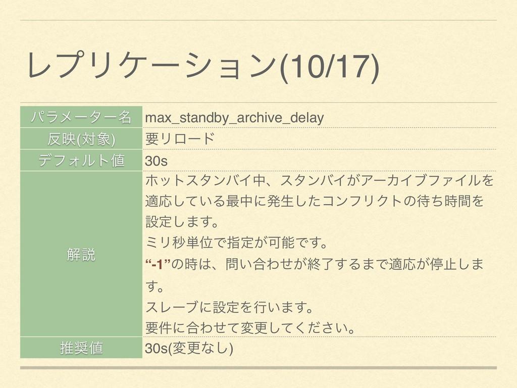 ύϥϝʔλʔ໊ max_standby_archive_delay ө(ର) ཁϦϩʔυ ...