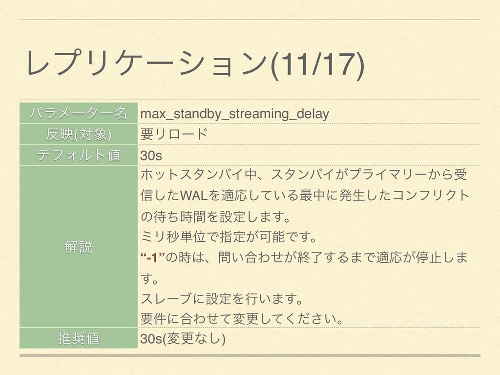 ύϥϝʔλʔ໊ max_standby_streaming_delay ө(ର) ཁϦϩʔ...