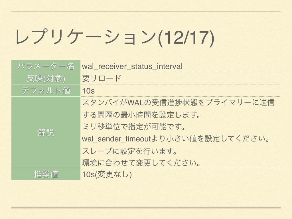 ύϥϝʔλʔ໊ wal_receiver_status_interval ө(ର) ཁϦϩ...