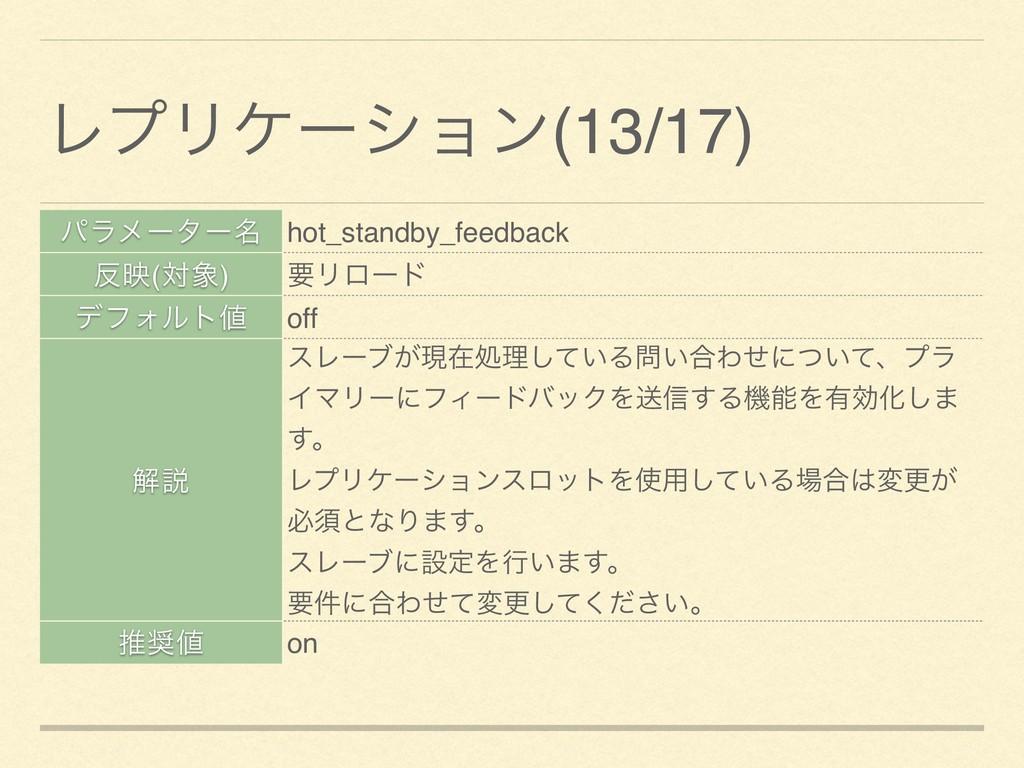 ύϥϝʔλʔ໊ hot_standby_feedback ө(ର) ཁϦϩʔυ σϑΥϧτ...