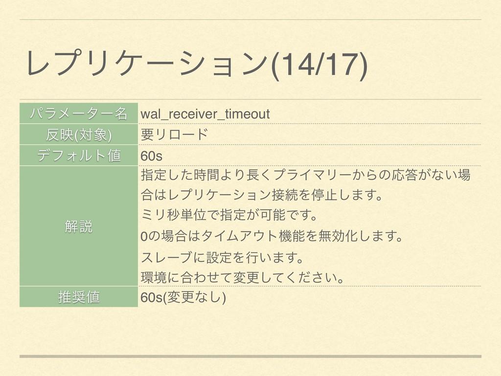 ύϥϝʔλʔ໊ wal_receiver_timeout ө(ର) ཁϦϩʔυ σϑΥϧτ...