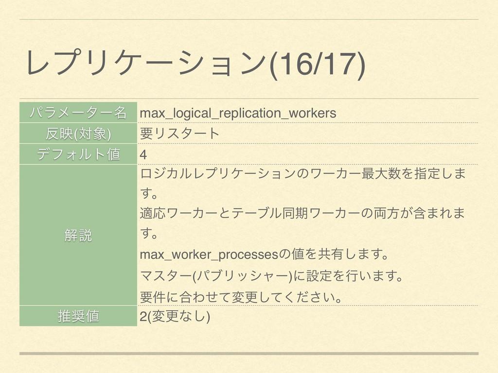 ύϥϝʔλʔ໊ max_logical_replication_workers ө(ର) ...