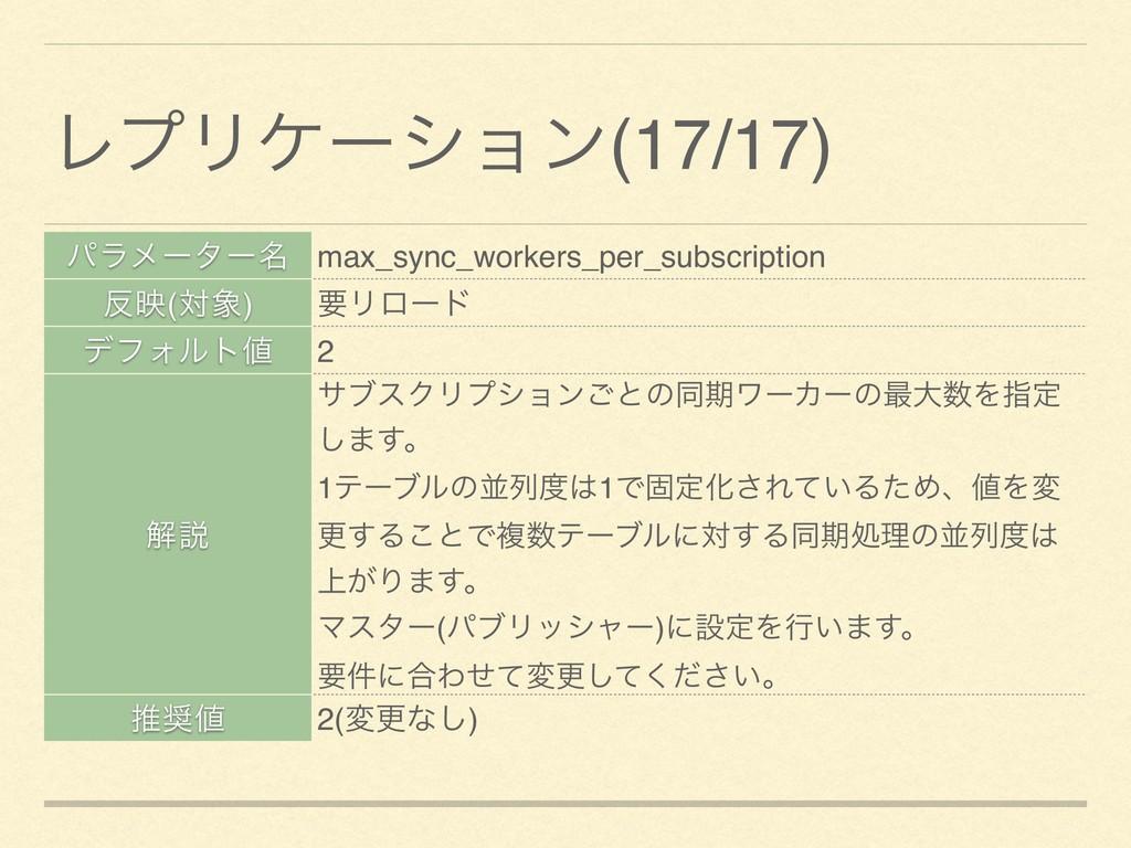 ύϥϝʔλʔ໊ max_sync_workers_per_subscription ө(ର...