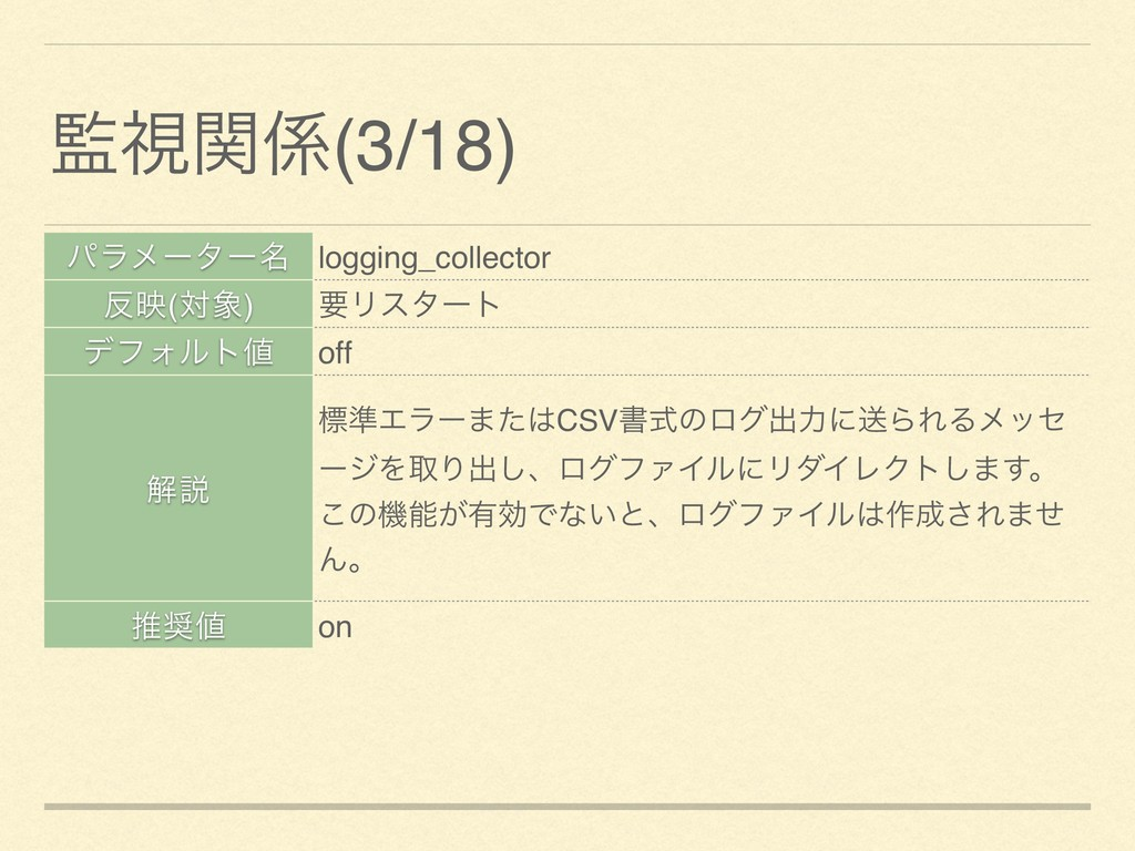 ύϥϝʔλʔ໊ logging_collector ө(ର) ཁϦελʔτ σϑΥϧτ ...