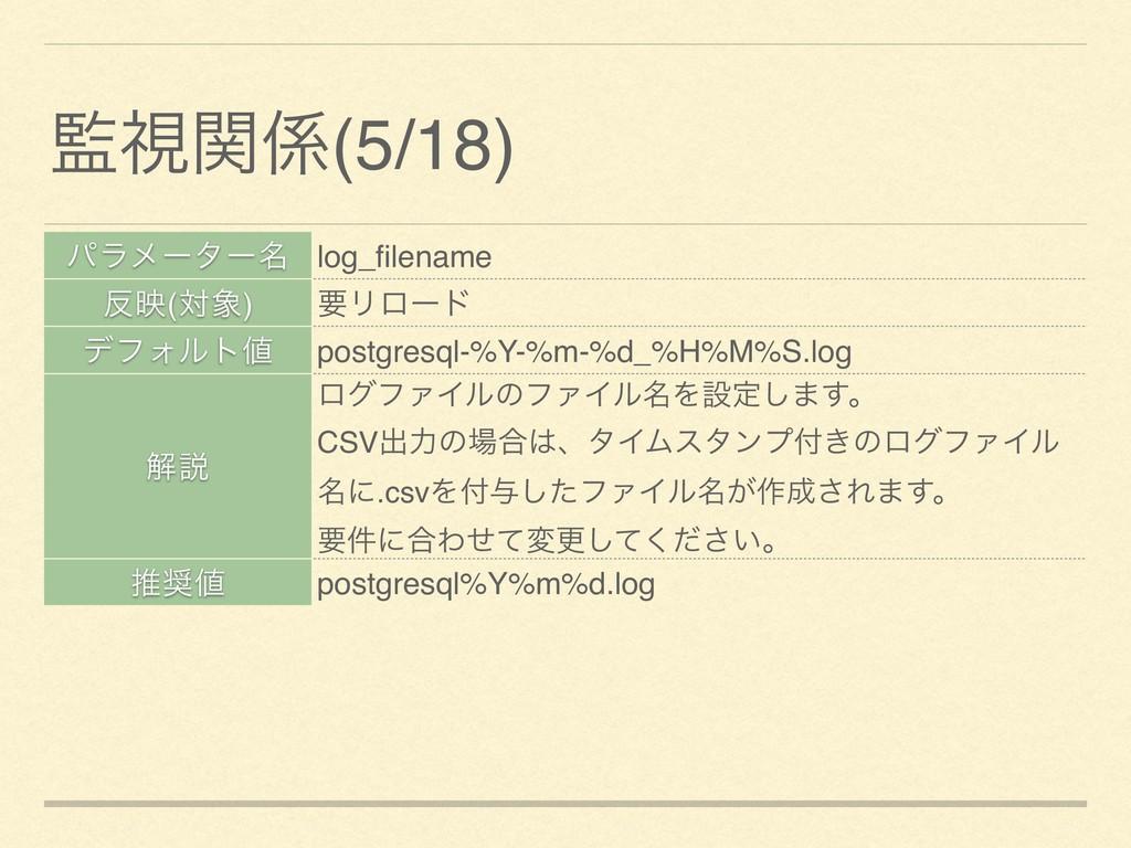ύϥϝʔλʔ໊ log_filename ө(ର) ཁϦϩʔυ σϑΥϧτ postgre...
