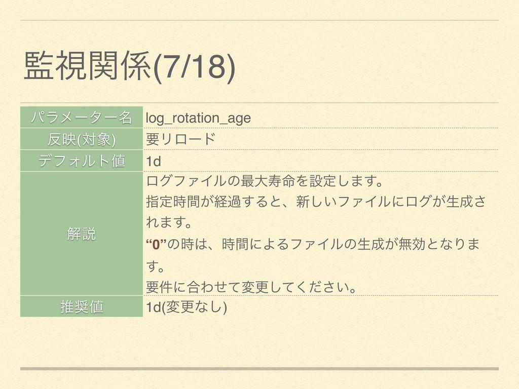 ύϥϝʔλʔ໊ log_rotation_age ө(ର) ཁϦϩʔυ σϑΥϧτ 1d...