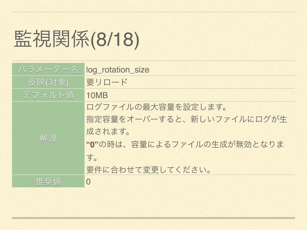 ύϥϝʔλʔ໊ log_rotation_size ө(ର) ཁϦϩʔυ σϑΥϧτ 1...