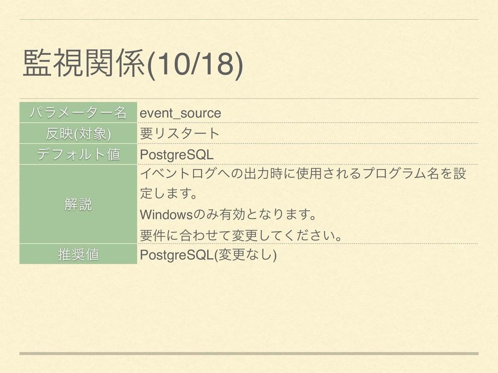 ύϥϝʔλʔ໊ event_source ө(ର) ཁϦελʔτ σϑΥϧτ Postg...