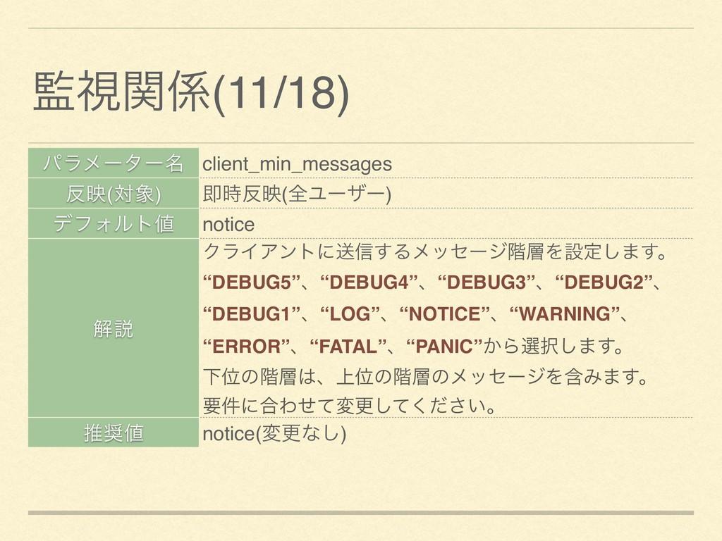 ύϥϝʔλʔ໊ client_min_messages ө(ର) ଈө(શϢʔβʔ) ...