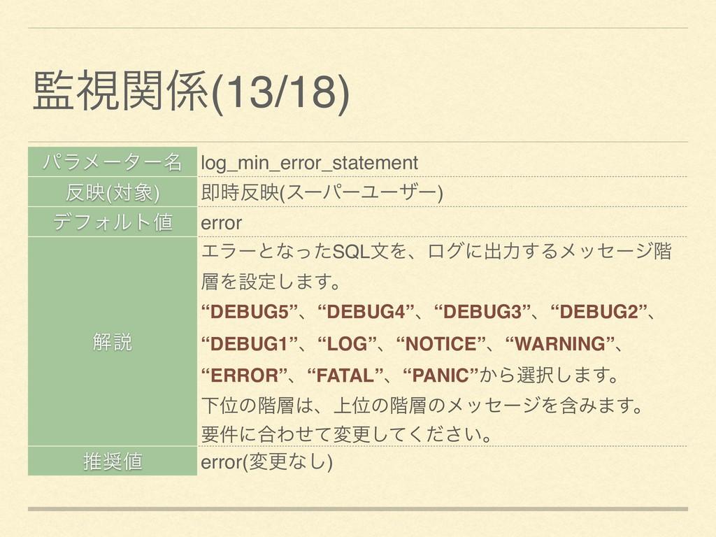 ύϥϝʔλʔ໊ log_min_error_statement ө(ର) ଈө(εʔύ...