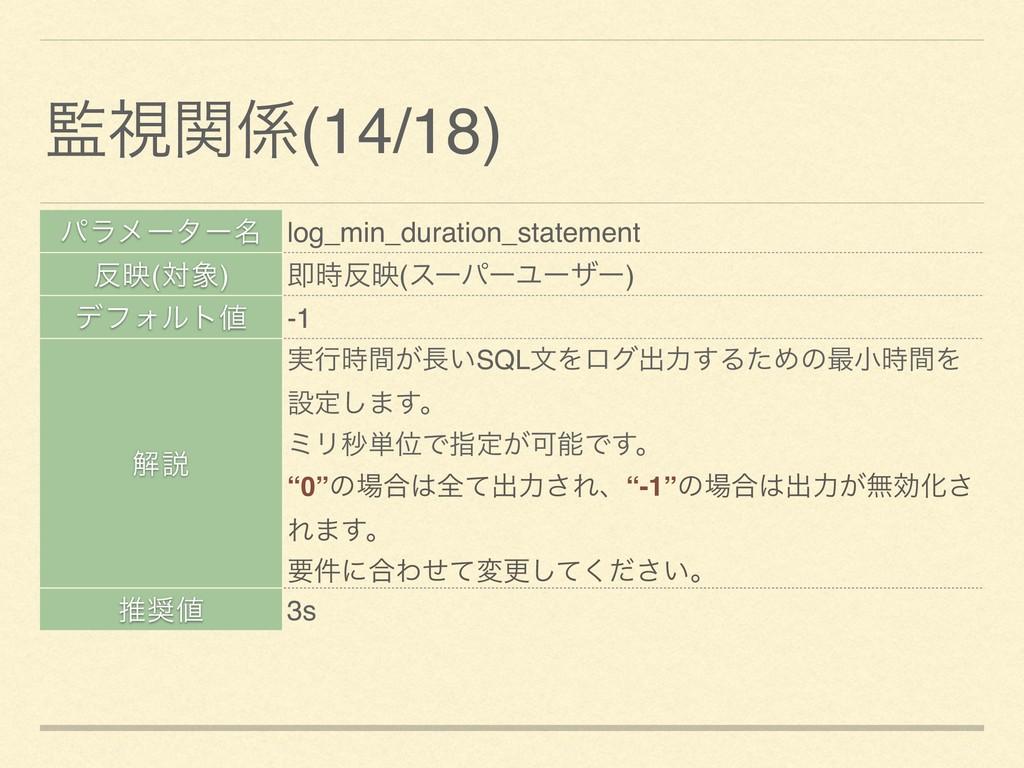 ύϥϝʔλʔ໊ log_min_duration_statement ө(ର) ଈө(...