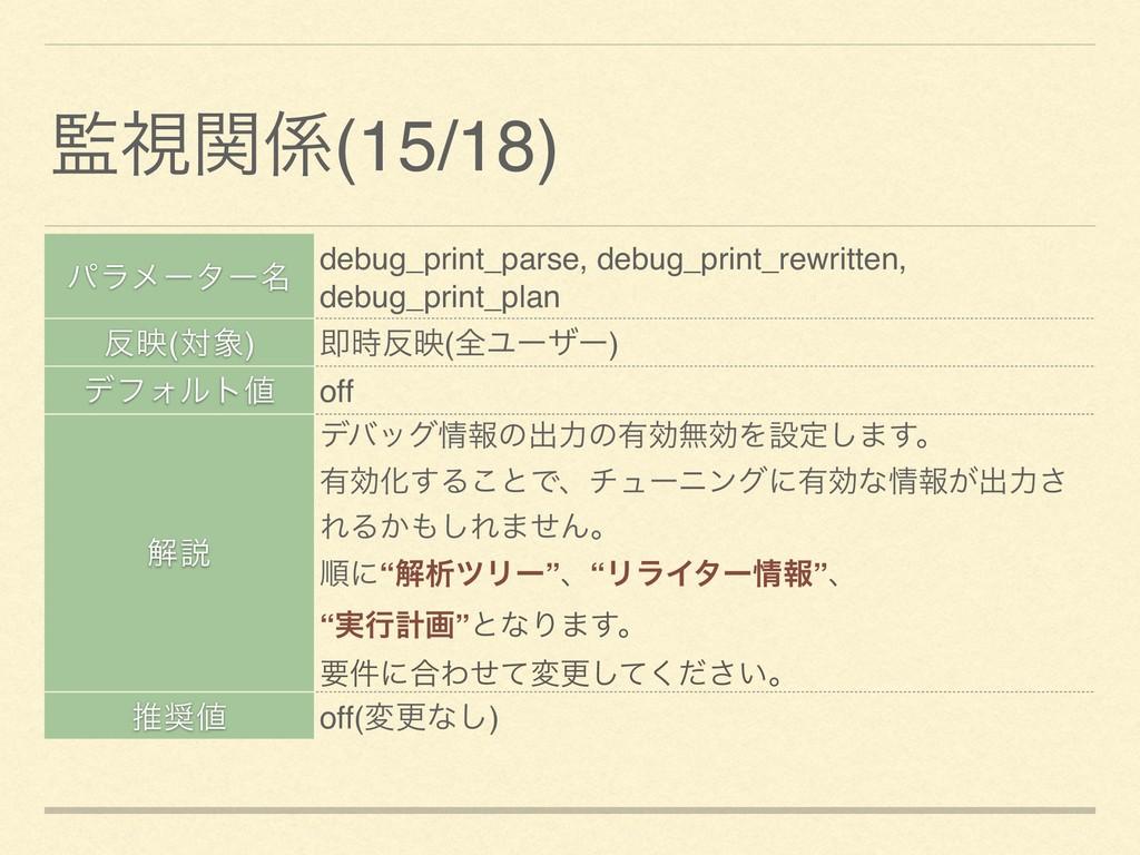 ύϥϝʔλʔ໊ debug_print_parse, debug_print_rewritte...