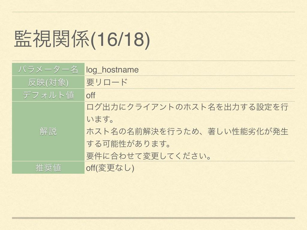 ύϥϝʔλʔ໊ log_hostname ө(ର) ཁϦϩʔυ σϑΥϧτ off ղઆ...