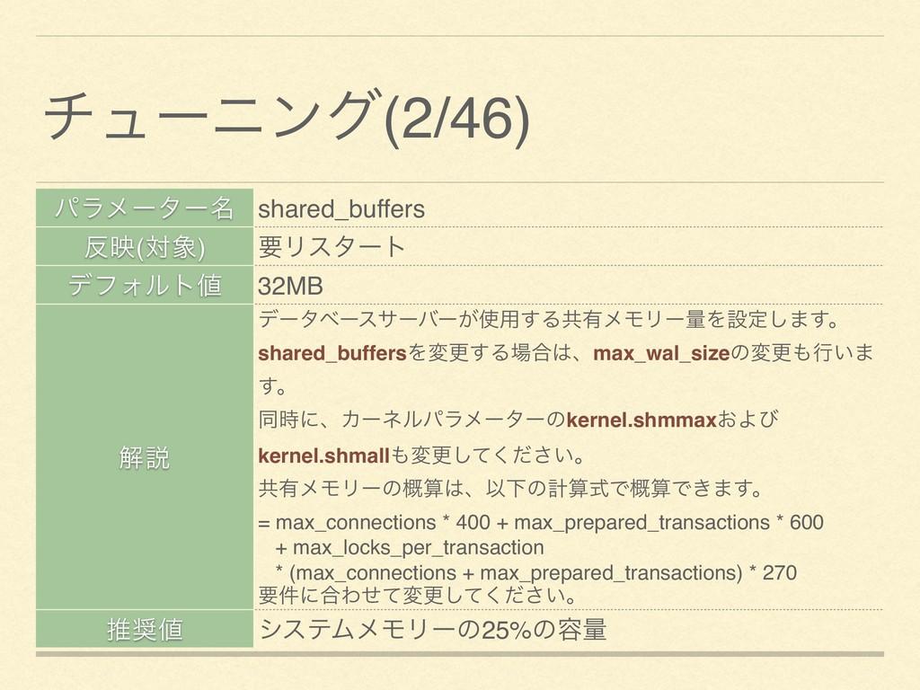 ύϥϝʔλʔ໊ shared_buffers ө(ର) ཁϦελʔτ σϑΥϧτ 32M...