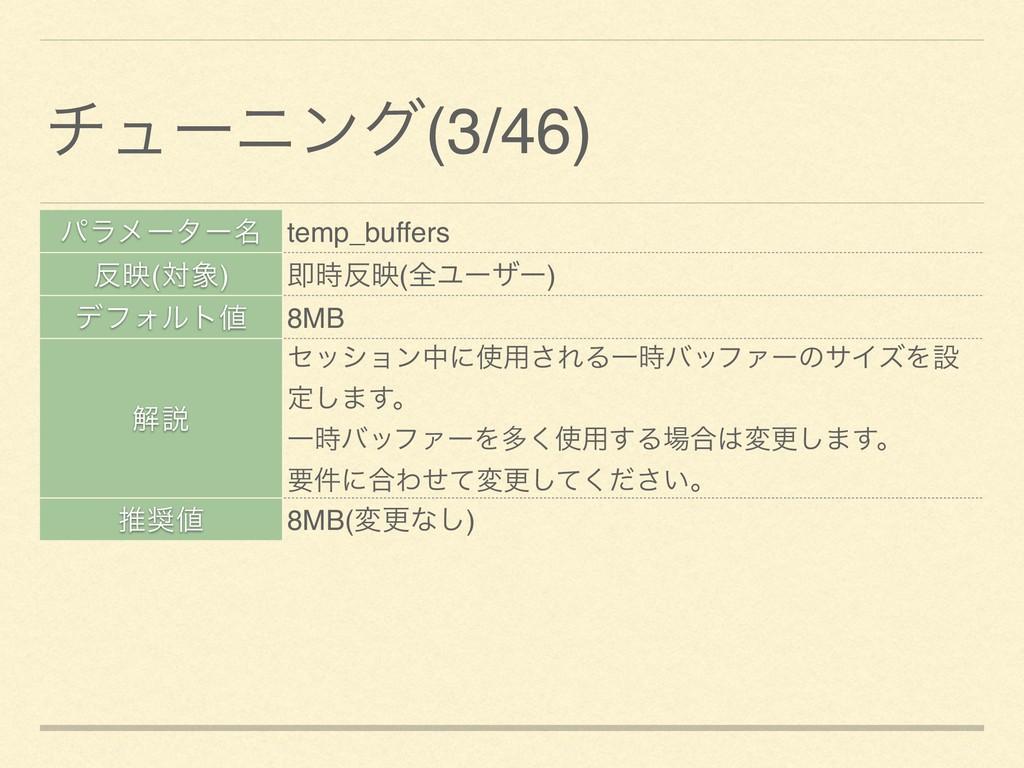 ύϥϝʔλʔ໊ temp_buffers ө(ର) ଈө(શϢʔβʔ) σϑΥϧτ ...