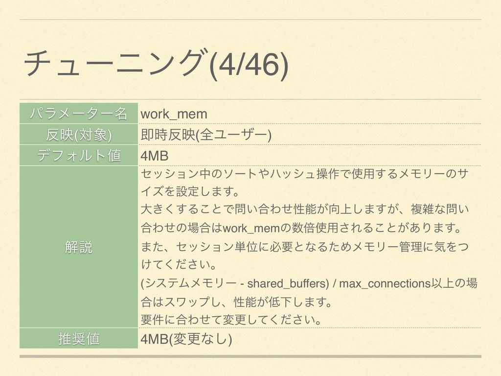 ύϥϝʔλʔ໊ work_mem ө(ର) ଈө(શϢʔβʔ) σϑΥϧτ 4MB ...
