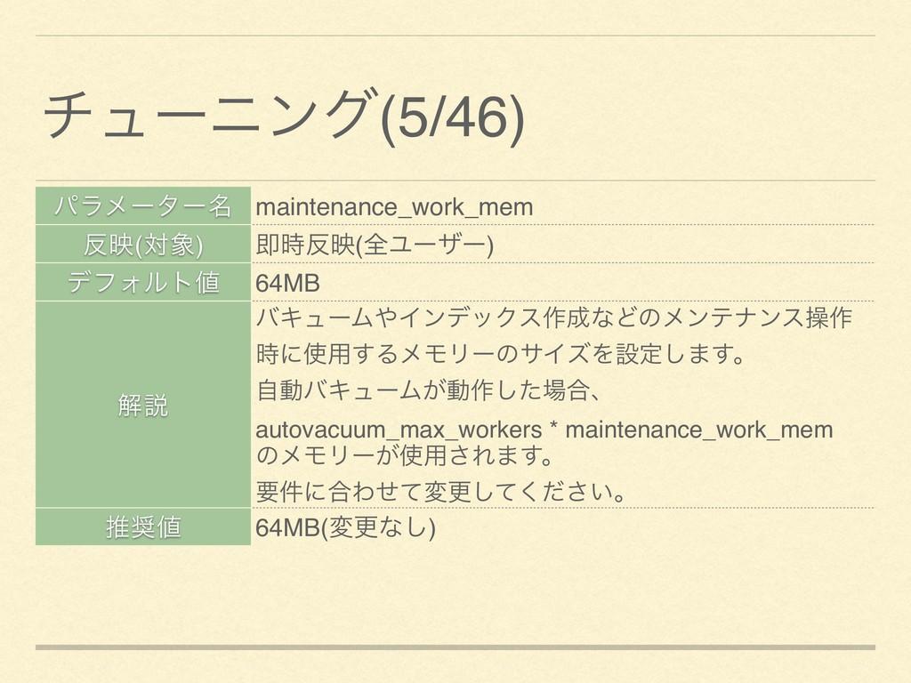 ύϥϝʔλʔ໊ maintenance_work_mem ө(ର) ଈө(શϢʔβʔ)...