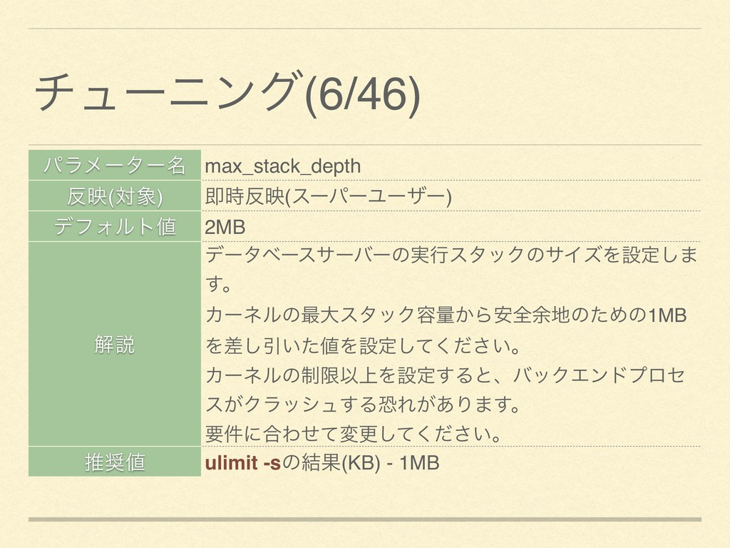 ύϥϝʔλʔ໊ max_stack_depth ө(ର) ଈө(εʔύʔϢʔβʔ) σ...