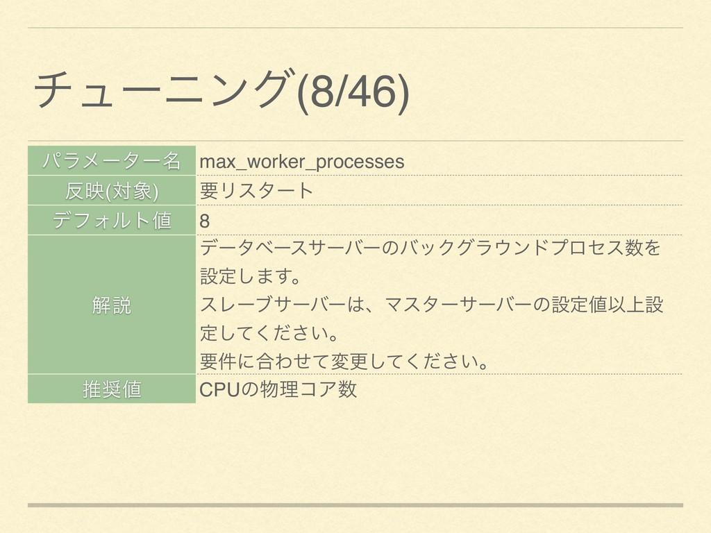 ύϥϝʔλʔ໊ max_worker_processes ө(ର) ཁϦελʔτ σϑΥϧ...