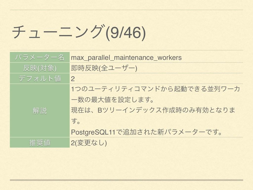 ύϥϝʔλʔ໊ max_parallel_maintenance_workers ө(ର)...