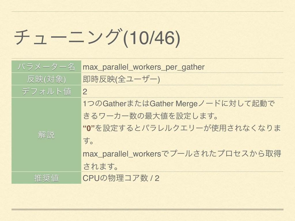 ύϥϝʔλʔ໊ max_parallel_workers_per_gather ө(ର) ...
