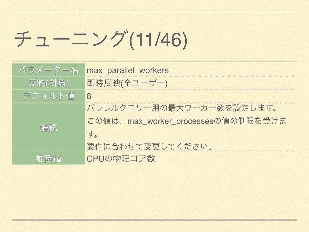 ύϥϝʔλʔ໊ max_parallel_workers ө(ର) ଈө(શϢʔβʔ)...