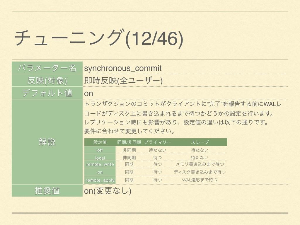 ύϥϝʔλʔ໊ synchronous_commit ө(ର) ଈө(શϢʔβʔ) σ...