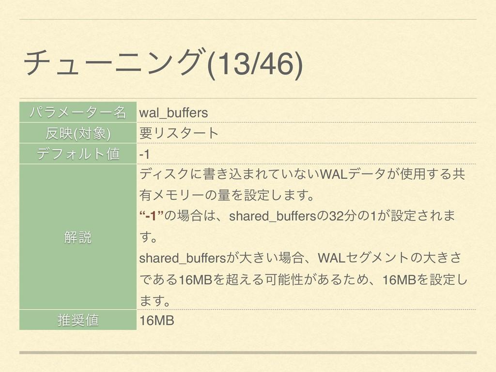 ύϥϝʔλʔ໊ wal_buffers ө(ର) ཁϦελʔτ σϑΥϧτ -1 ղઆ ...