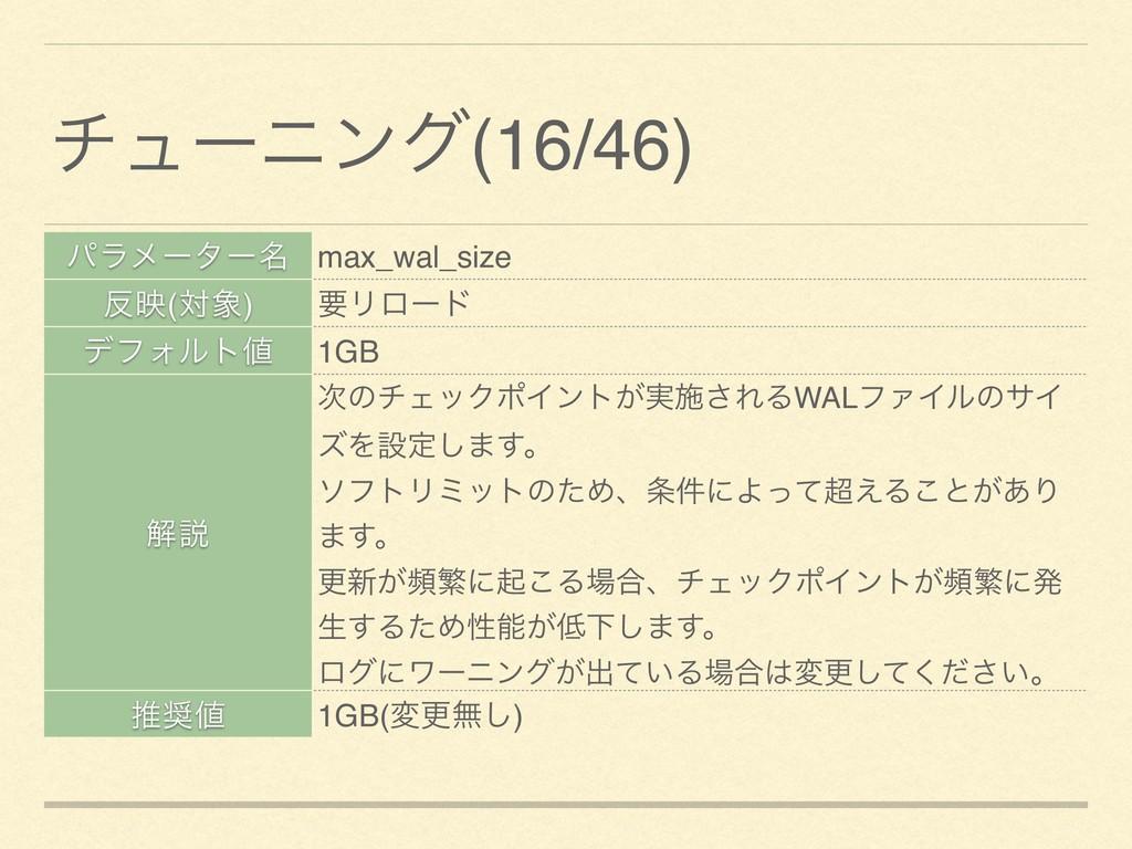 ύϥϝʔλʔ໊ max_wal_size ө(ର) ཁϦϩʔυ σϑΥϧτ 1GB ղઆ...