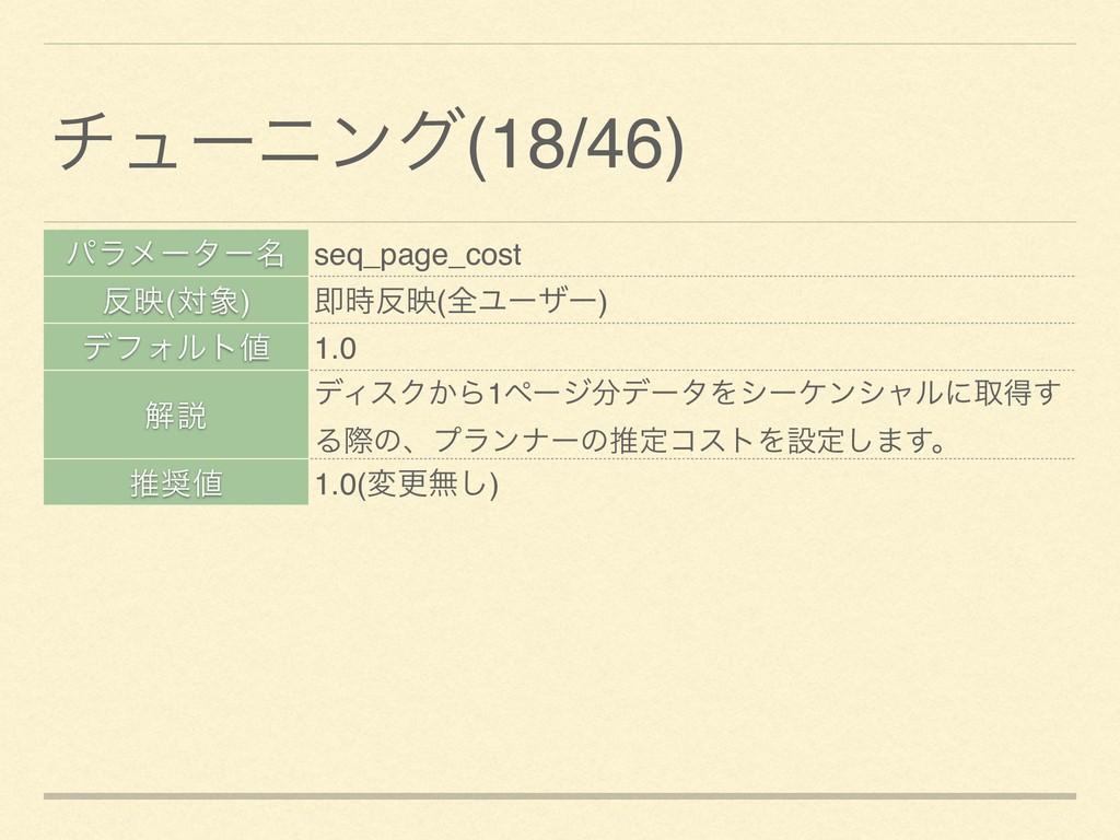 ύϥϝʔλʔ໊ seq_page_cost ө(ର) ଈө(શϢʔβʔ) σϑΥϧτ...