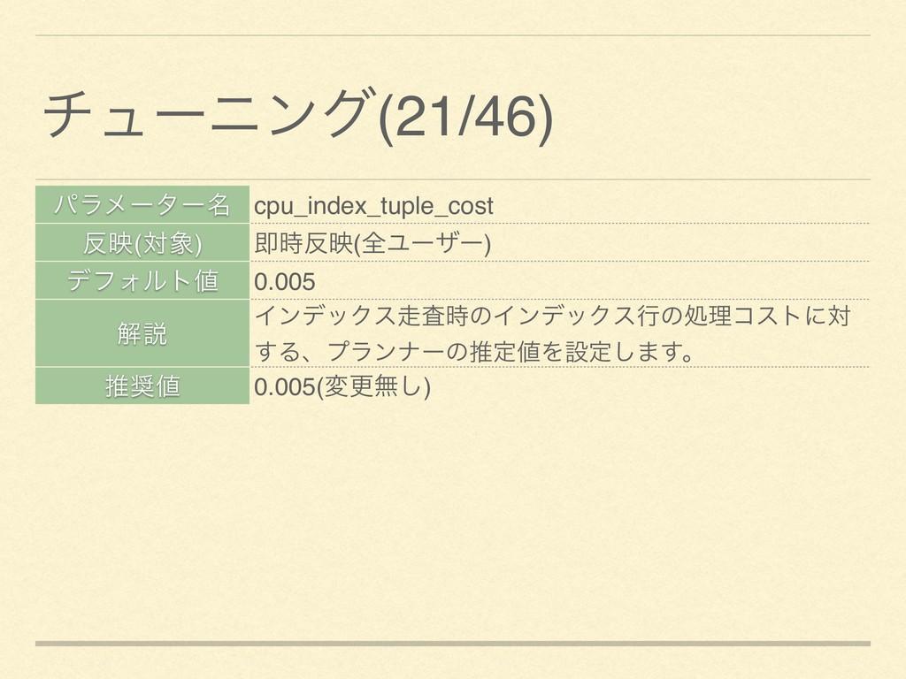 ύϥϝʔλʔ໊ cpu_index_tuple_cost ө(ର) ଈө(શϢʔβʔ)...