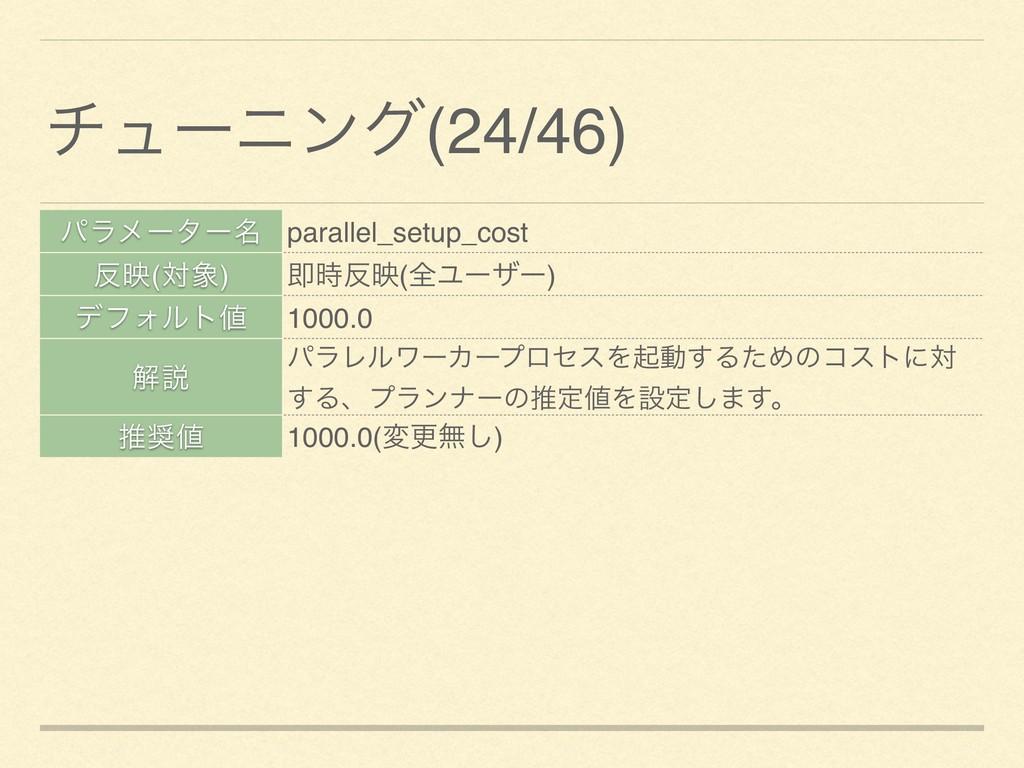 ύϥϝʔλʔ໊ parallel_setup_cost ө(ର) ଈө(શϢʔβʔ) ...