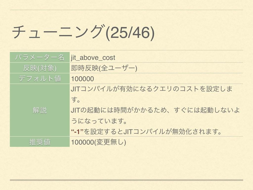 ύϥϝʔλʔ໊ jit_above_cost ө(ର) ଈө(શϢʔβʔ) σϑΥϧτ...