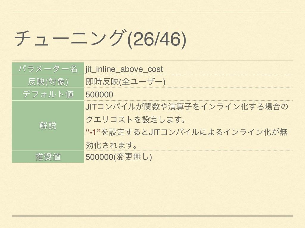 ύϥϝʔλʔ໊ jit_inline_above_cost ө(ର) ଈө(શϢʔβʔ...