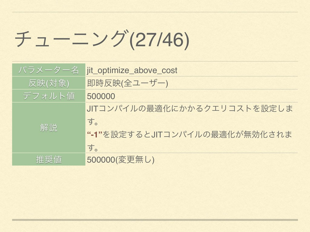 ύϥϝʔλʔ໊ jit_optimize_above_cost ө(ର) ଈө(શϢʔ...