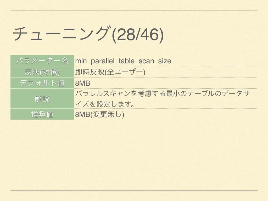 ύϥϝʔλʔ໊ min_parallel_table_scan_size ө(ର) ଈ...