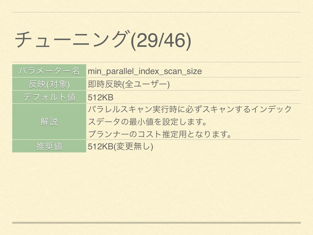 ύϥϝʔλʔ໊ min_parallel_index_scan_size ө(ର) ଈ...