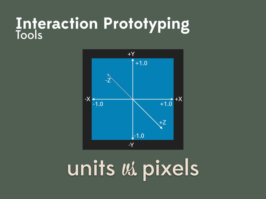 units vs. pixels Interaction Prototyping Tools ...