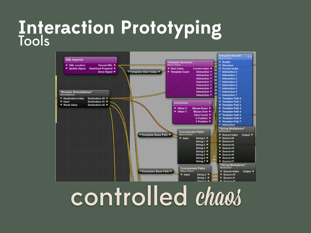 controlled chaos Interaction Prototyping Tools