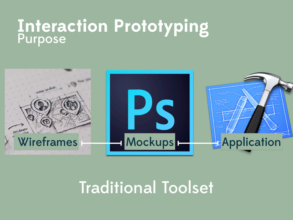 Wireframes Mockups Application Interaction Prot...