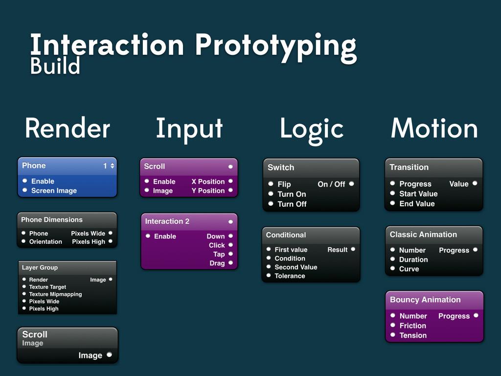 Interaction Prototyping Build Render Input Logi...