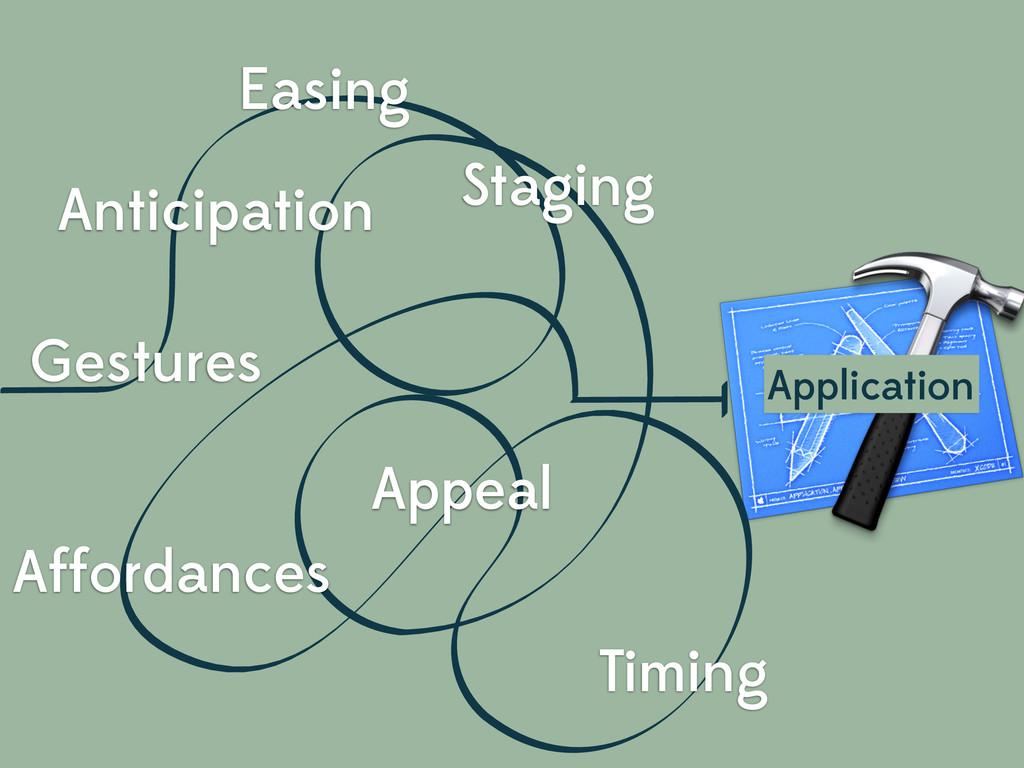 Application Gestures Easing Affordances Anticip...