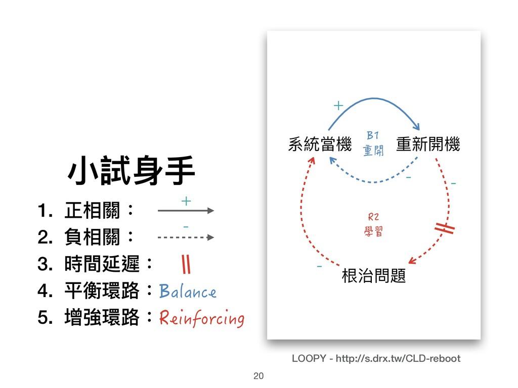 20 系統當機 重新開機 根治問題 + - - - LOOPY - http://s.drx....
