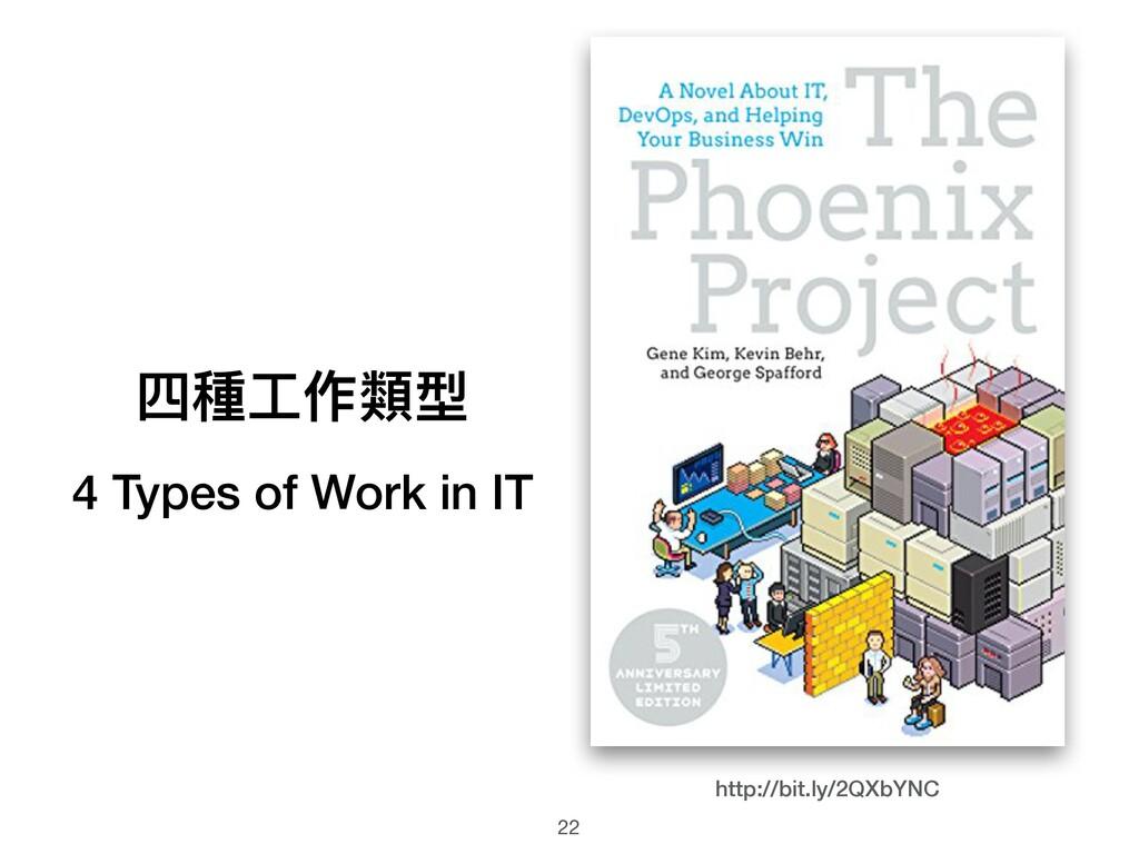 http://bit.ly/2QXbYNC 22 四種⼯工作類型 4 Types of Wor...