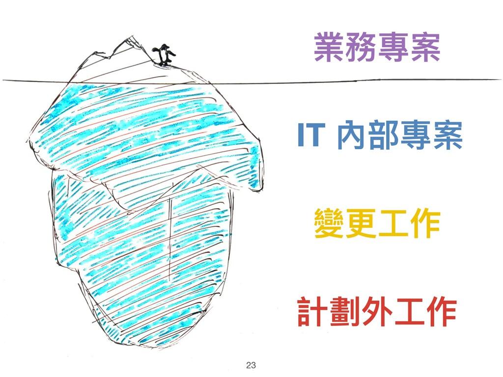 業務專案 IT 內部專案 變更更⼯工作 計劃外⼯工作 23
